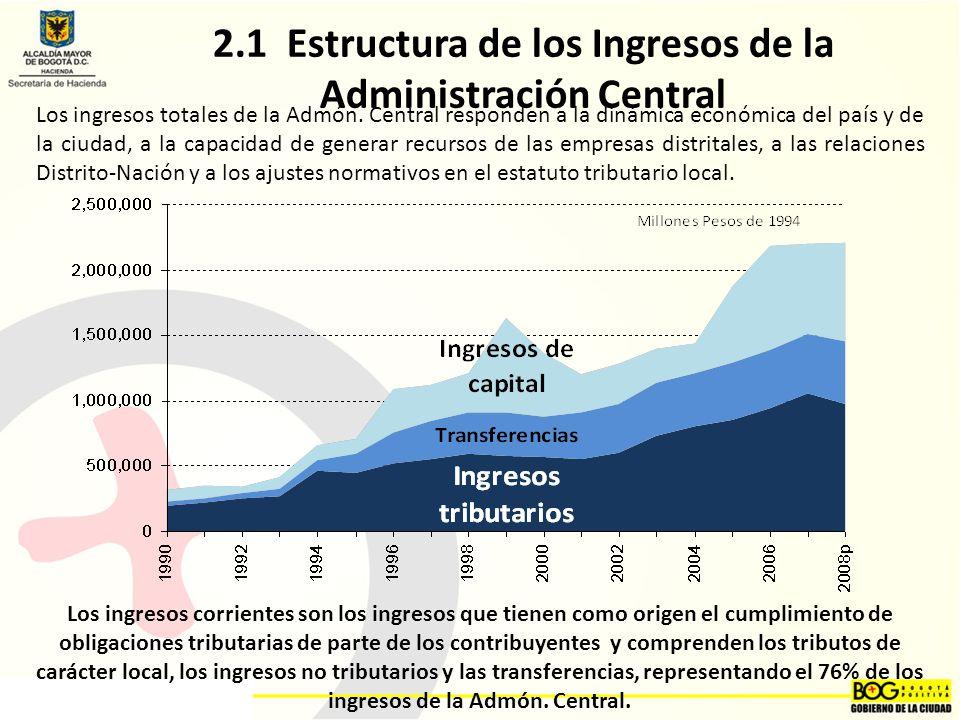 2.1 Estructura de los Ingresos de la Administración Central Los ingresos totales de la Admón.