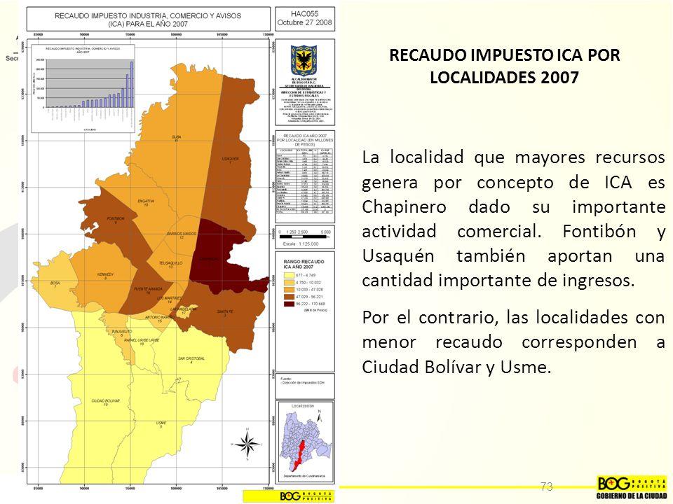73 RECAUDO IMPUESTO ICA POR LOCALIDADES 2007 La localidad que mayores recursos genera por concepto de ICA es Chapinero dado su importante actividad comercial.