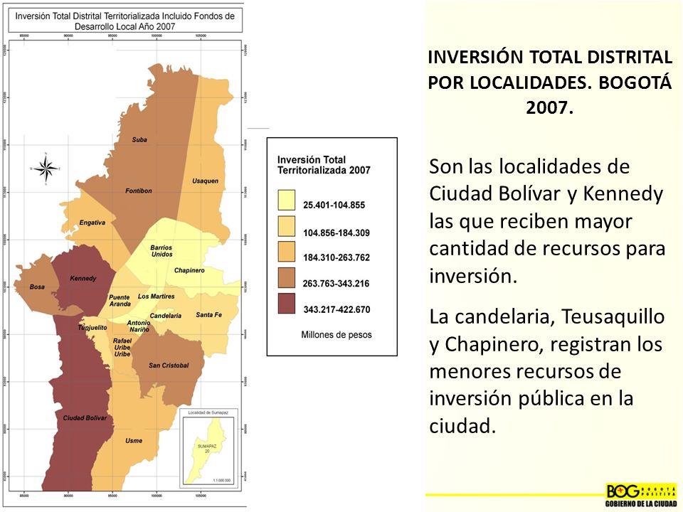 INVERSIÓN TOTAL DISTRITAL POR LOCALIDADES.BOGOTÁ 2007.