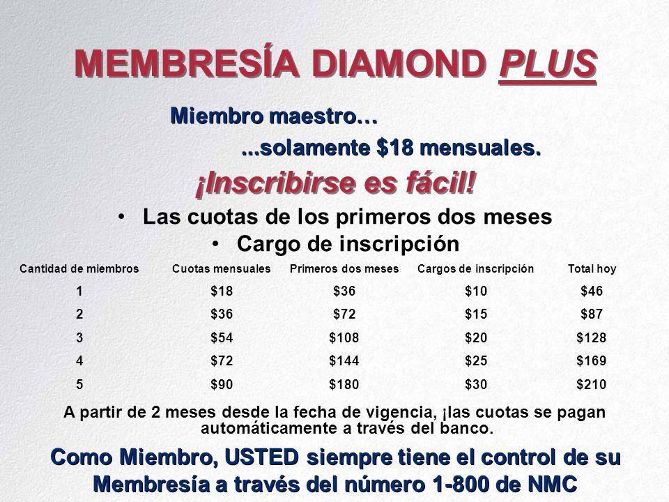 MEMBRESÍA DIAMOND PLUS Miembro maestro…...solamente $18 mensuales. ¡Inscribirse es fácil! Las cuotas de los primeros dos meses Cargo de inscripción Ca