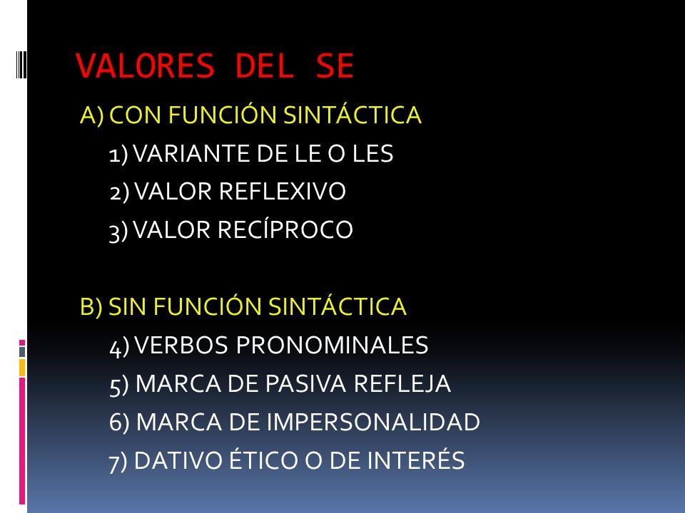 VALORES DEL SE A) CON FUNCIÓN SINTÁCTICA 1) VARIANTE DE LE O LES 2) VALOR REFLEXIVO 3) VALOR RECÍPROCO B) SIN FUNCIÓN SINTÁCTICA 4) VERBOS PRONOMINALE