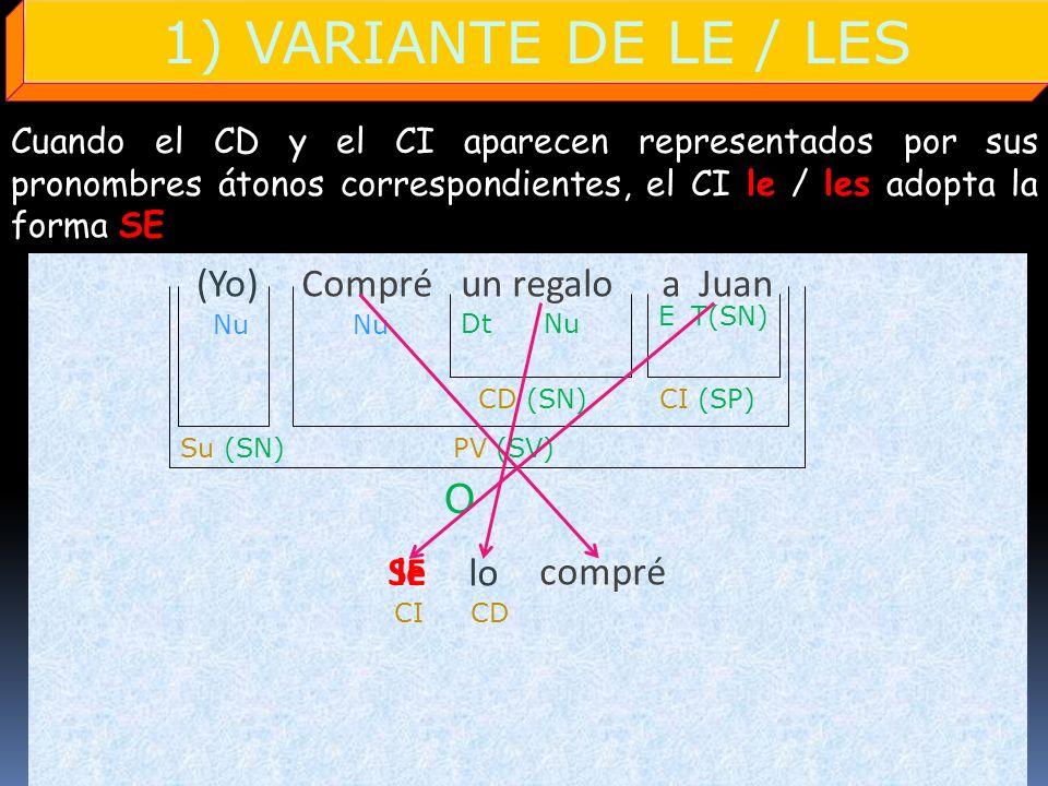 1) VARIANTE DE LE / LES Cuando el CD y el CI aparecen representados por sus pronombres átonos correspondientes, el CI le / les adopta la forma SE SING