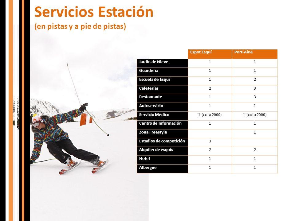 Servicios Estación (en pistas y a pie de pistas) Espot EsquíPort-Ainé Jardín de Nieve11 Guardería11 Escuela de Esquí12 Cafeterías23 Restaurante13 Auto