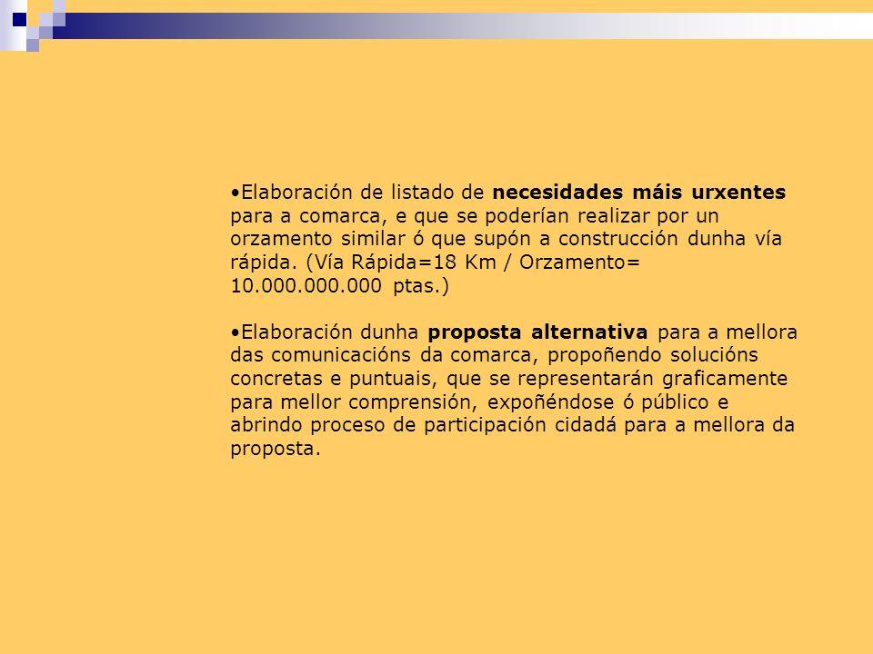 Páxina web: http://www.morrazo.orghttp://www.morrazo.org Exposición : As razóns do non – Argumentos para a defensa da comarca contra unha agresión anunciada