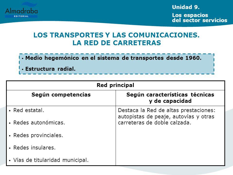 LOS TRANSPORTES Y LAS COMUNICACIONES.LA RED DE CARRETERAS Unidad 9.