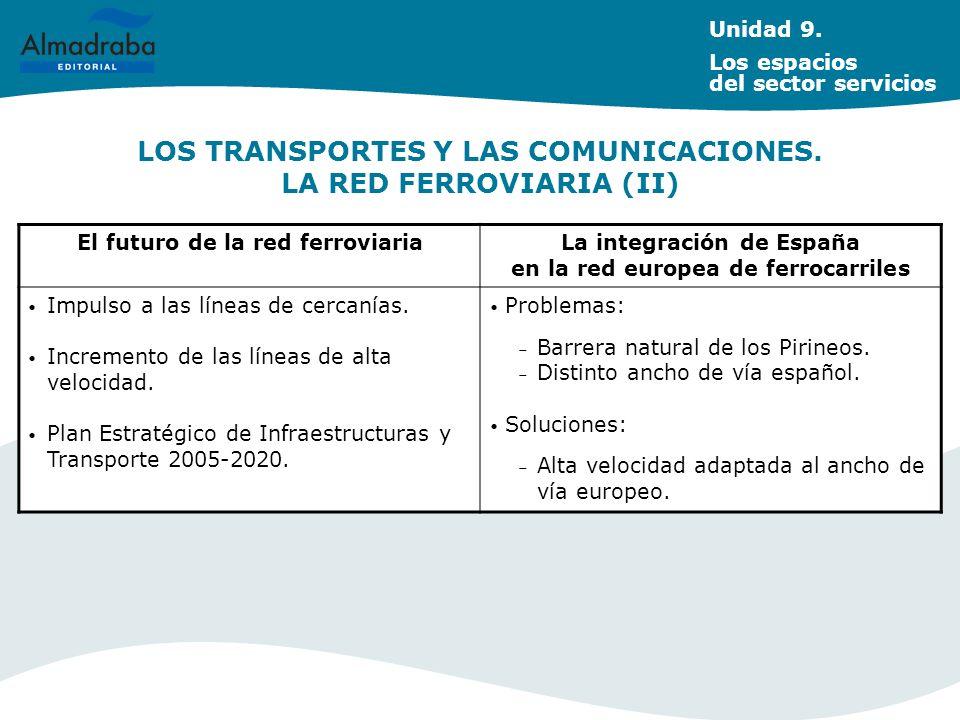 LOS TRANSPORTES Y LAS COMUNICACIONES. LA RED FERROVIARIA (II) Unidad 9. Los espacios del sector servicios El futuro de la red ferroviariaLa integració