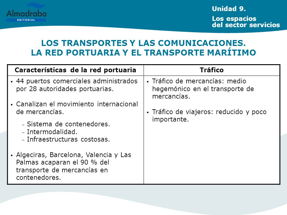 LOS TRANSPORTES Y LAS COMUNICACIONES. LA RED PORTUARIA Y EL TRANSPORTE MARÍTIMO Características de la red portuariaTráfico 44 puertos comerciales admi