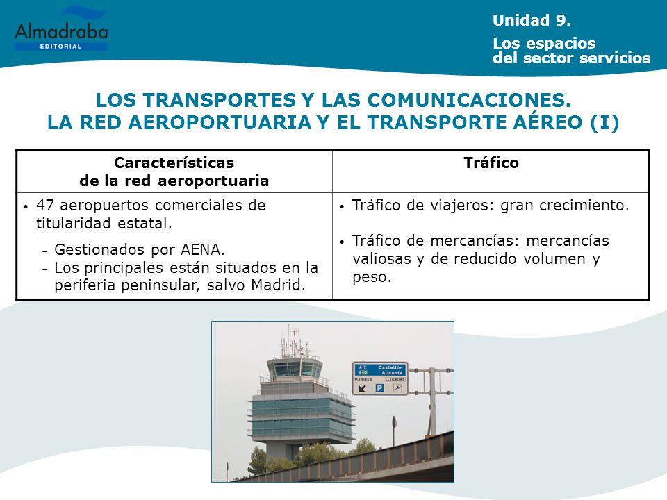 LOS TRANSPORTES Y LAS COMUNICACIONES. LA RED AEROPORTUARIA Y EL TRANSPORTE AÉREO (I) Unidad 9. Los espacios del sector servicios Características de la