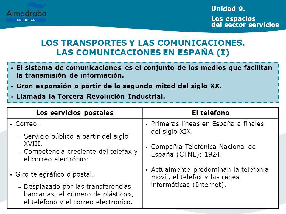 LOS TRANSPORTES Y LAS COMUNICACIONES. LAS COMUNICACIONES EN ESPAÑA (I) Unidad 9. Los espacios del sector servicios Los servicios postalesEl teléfono C