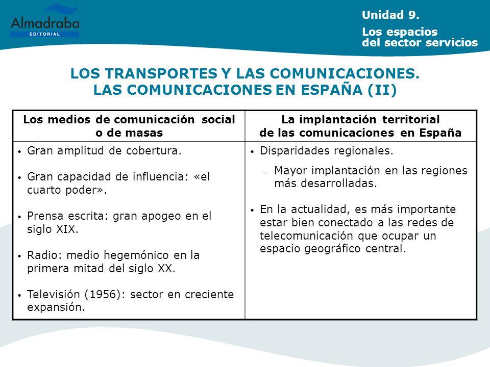 LOS TRANSPORTES Y LAS COMUNICACIONES. LAS COMUNICACIONES EN ESPAÑA (II) Unidad 9. Los espacios del sector servicios Los medios de comunicación social