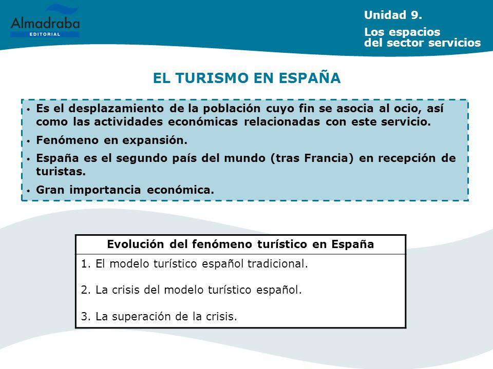 EL TURISMO EN ESPAÑA Unidad 9. Los espacios del sector servicios Es el desplazamiento de la población cuyo fin se asocia al ocio, así como las activid