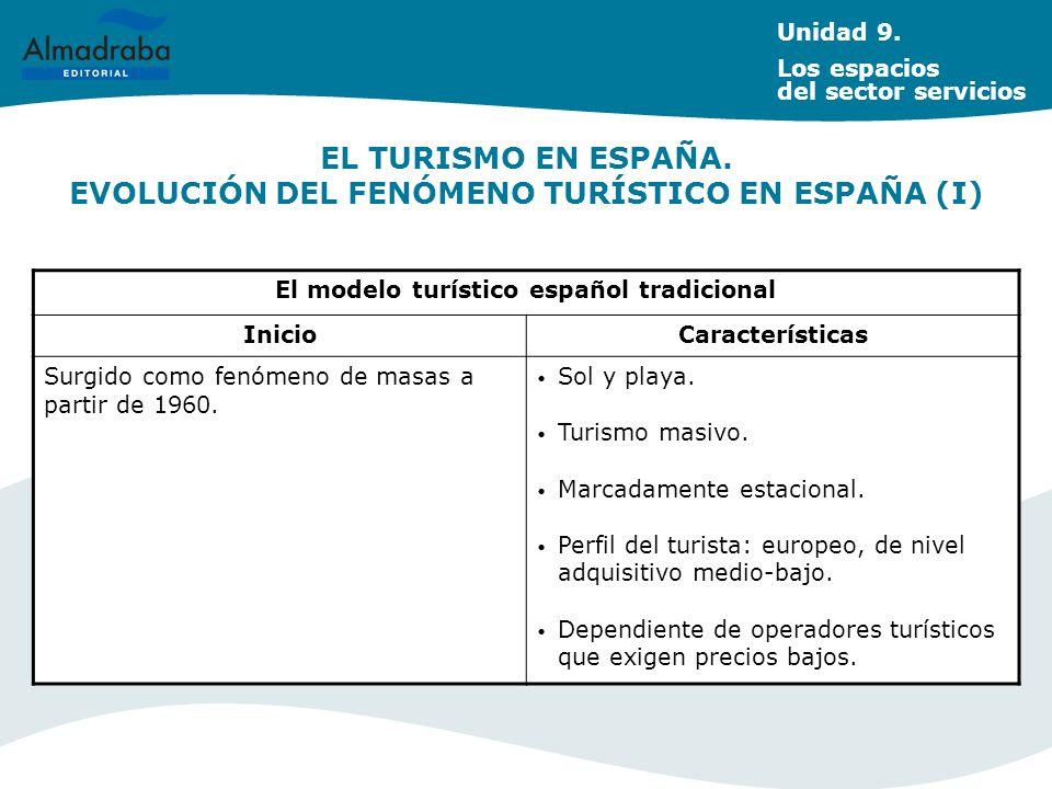 EL TURISMO EN ESPAÑA. EVOLUCIÓN DEL FENÓMENO TURÍSTICO EN ESPAÑA (I) Unidad 9. Los espacios del sector servicios El modelo turístico español tradicion