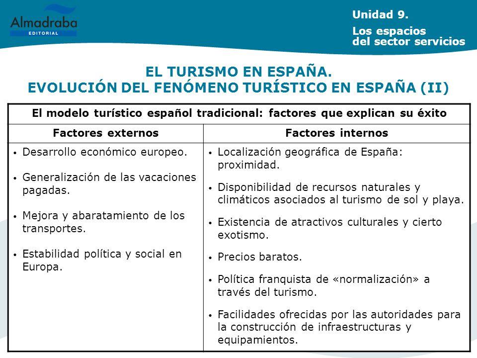 EL TURISMO EN ESPAÑA. EVOLUCIÓN DEL FENÓMENO TURÍSTICO EN ESPAÑA (II) Unidad 9. Los espacios del sector servicios El modelo turístico español tradicio
