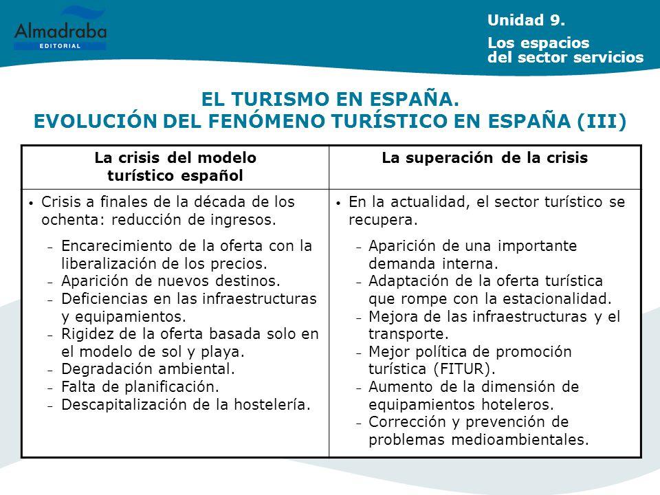 EL TURISMO EN ESPAÑA. EVOLUCIÓN DEL FENÓMENO TURÍSTICO EN ESPAÑA (III) Unidad 9. Los espacios del sector servicios La crisis del modelo turístico espa