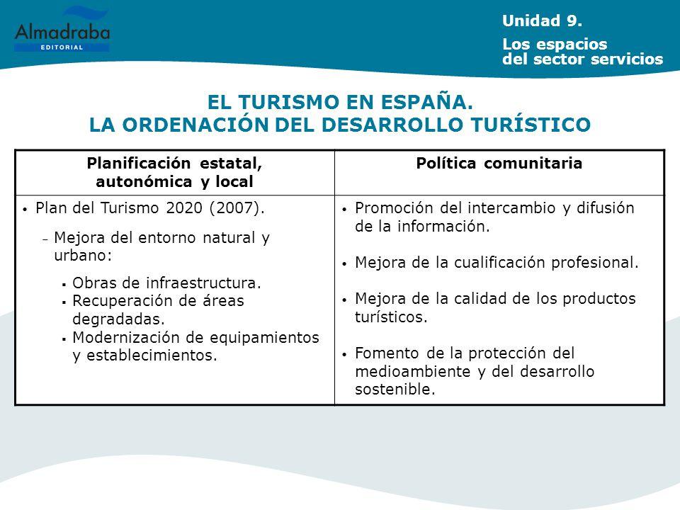 EL TURISMO EN ESPAÑA. LA ORDENACIÓN DEL DESARROLLO TURÍSTICO Planificación estatal, autonómica y local Política comunitaria Plan del Turismo 2020 (200