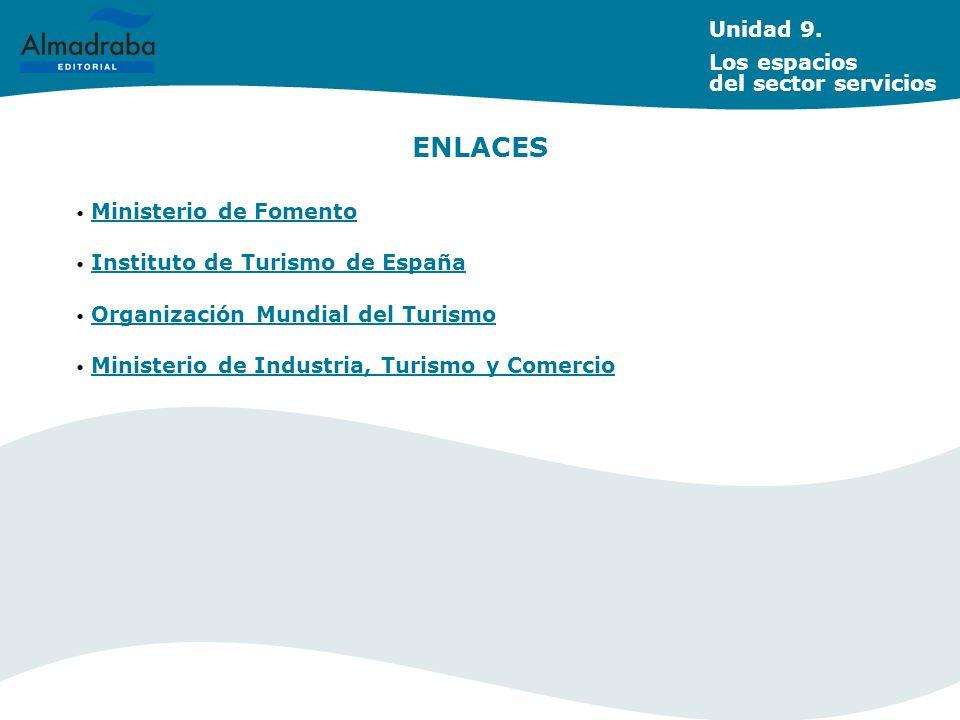 ENLACES Ministerio de Fomento Instituto de Turismo de España Organización Mundial del Turismo Ministerio de Industria, Turismo y Comercio Unidad 9. Lo