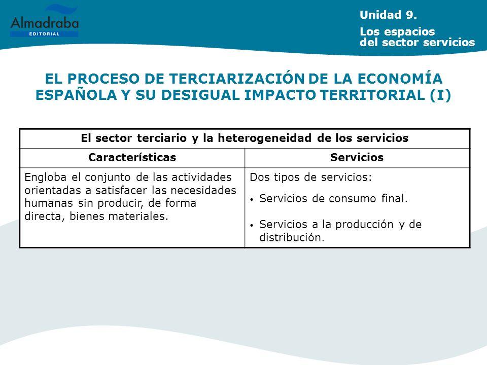 EL PROCESO DE TERCIARIZACIÓN DE LA ECONOMÍA ESPAÑOLA Y SU DESIGUAL IMPACTO TERRITORIAL (I) Unidad 9. Los espacios del sector servicios El sector terci