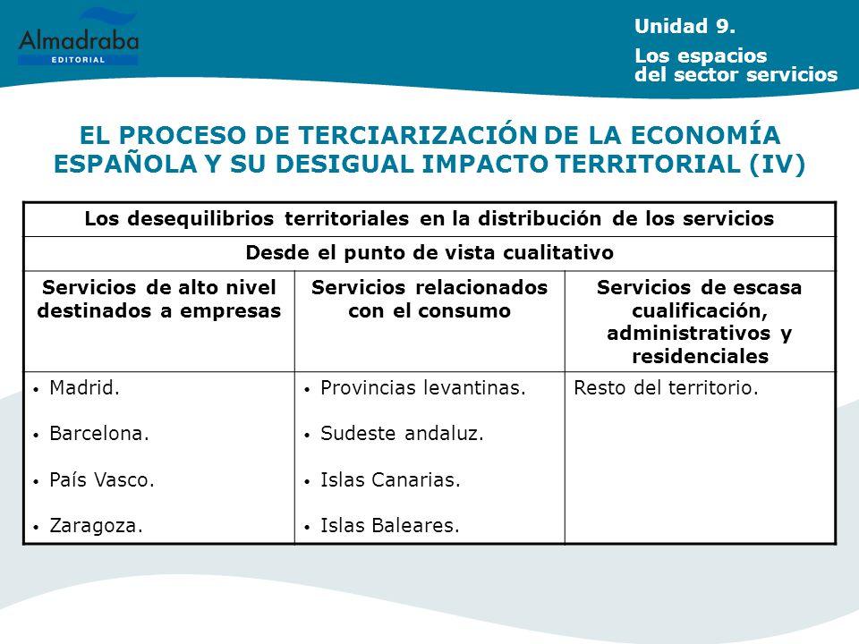 EL PROCESO DE TERCIARIZACIÓN DE LA ECONOMÍA ESPAÑOLA Y SU DESIGUAL IMPACTO TERRITORIAL (IV) Unidad 9. Los espacios del sector servicios Los desequilib
