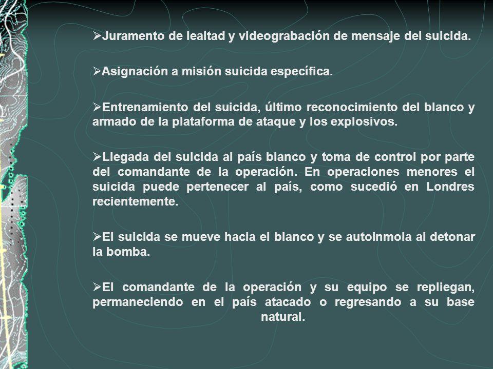 Juramento de lealtad y videograbación de mensaje del suicida. Asignación a misión suicida específica. Entrenamiento del suicida, último reconocimiento