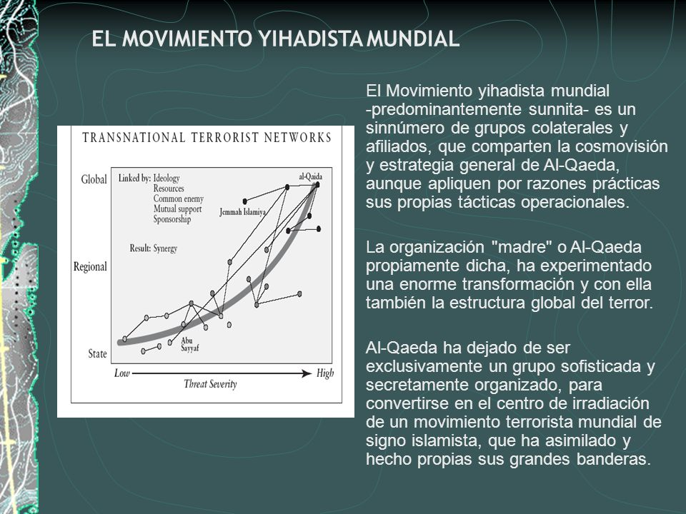 EL MOVIMIENTO YIHADISTA MUNDIAL El Movimiento yihadista mundial -predominantemente sunnita- es un sinnúmero de grupos colaterales y afiliados, que com