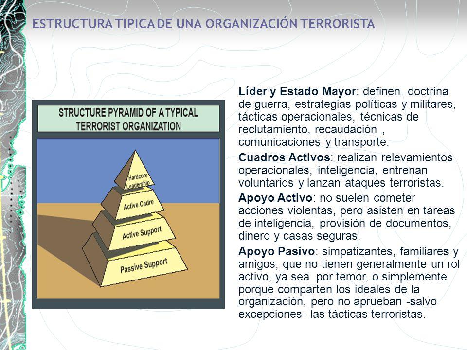 ESTRUCTURA TIPICA DE UNA ORGANIZACIÓN TERRORISTA Líder y Estado Mayor: definen doctrina de guerra, estrategias políticas y militares, tácticas operaci