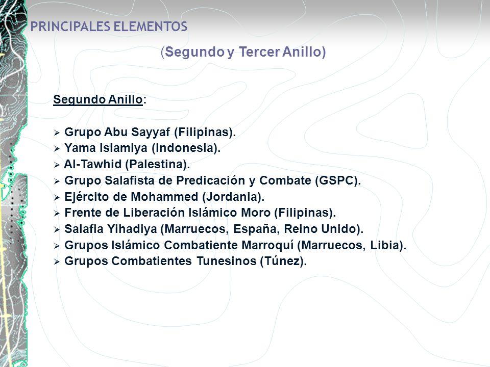 PRINCIPALES ELEMENTOS Segundo Anillo: Grupo Abu Sayyaf (Filipinas). Yama Islamiya (Indonesia). Al-Tawhid (Palestina). Grupo Salafista de Predicación y
