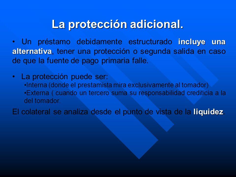 incluye una alternativa Un préstamo debidamente estructurado incluye una alternativa, tener una protección o segunda salida en caso de que la fuente d