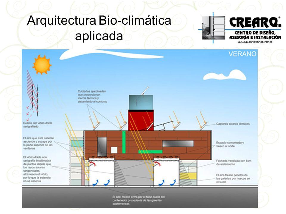 Arquitectura Bio-climática aplicada