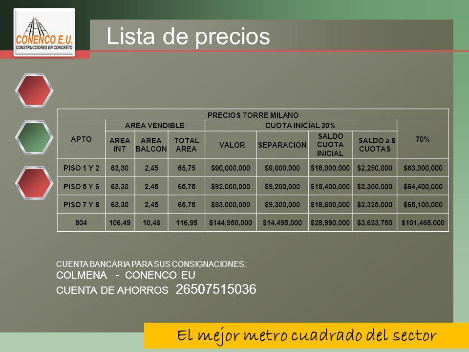 LOGO Lista de precios El mejor metro cuadrado del sector CUENTA BANCARIA PARA SUS CONSIGNACIONES: COLMENA - CONENCO EU CUENTA DE AHORROS 26507515036 PRECIOS TORRE MILANO APTO AREA VENDIBLECUOTA INICIAL 30% 70% AREA INT AREA BALCON TOTAL AREA VALORSEPARACION SALDO CUOTA INICIAL SALDO a 8 CUOTAS PISO 1 Y 263,302,4565,75$90,000,000$9,000,000$18,000,000$2,250,000$63,000,000 PISO 5 Y 663,302,4565,75$92,000,000$9,200,000$18,400,000$2,300,000$64,400,000 PISO 7 Y 863,302,4565,75$93,000,000$9,300,000$18,600,000$2,325,000$65,100,000 804106,4910,46116,95$144,950,000$14,495,000$28,990,000$3,623,750$101,465,000