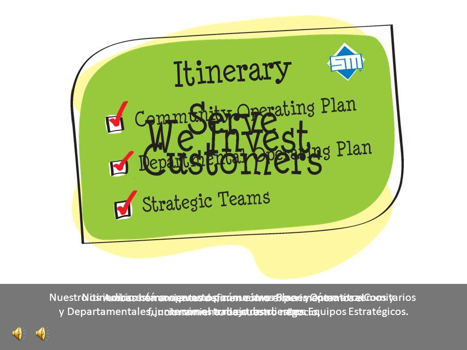 Un itinerario bien planificado no sólo nos asegura que visitemos todos los puntos de interés, sino que también establece tiempos y presupuestos y nos