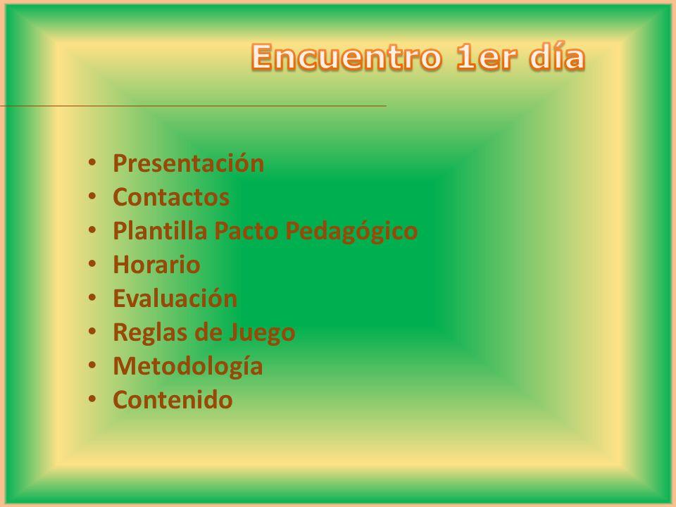 Presentación Contactos Plantilla Pacto Pedagógico Horario Evaluación Reglas de Juego Metodología Contenido