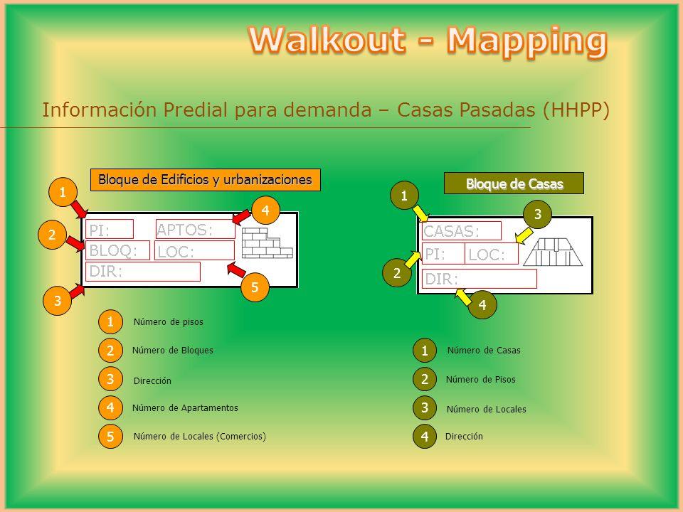 Información Predial para demanda – Casas Pasadas (HHPP) Bloque de Edificios y urbanizaciones 1 2 4 3 5 1 2 4 3 5 Número de pisos Número de Bloques Dir