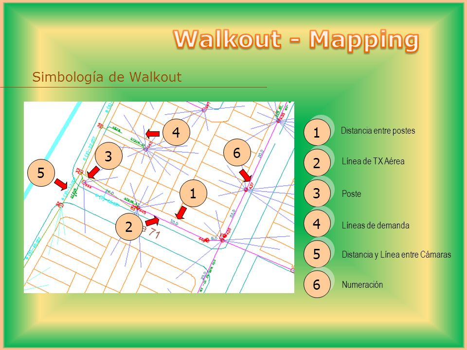 Simbología de Walkout 1 2 3 4 5 6 1 1 2 2 3 3 4 4 5 5 6 6 Distancia entre postes Línea de TX Aérea Poste Líneas de demanda Distancia y Línea entre Cámaras Numeración
