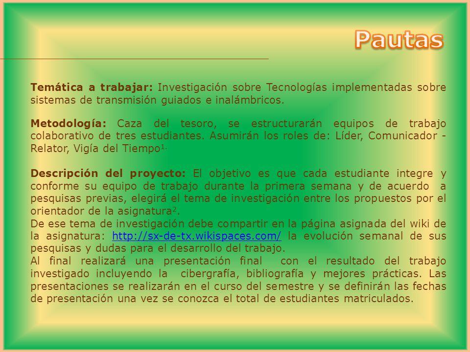 Temática a trabajar: Investigación sobre Tecnologías implementadas sobre sistemas de transmisión guiados e inalámbricos. Metodología: Caza del tesoro,