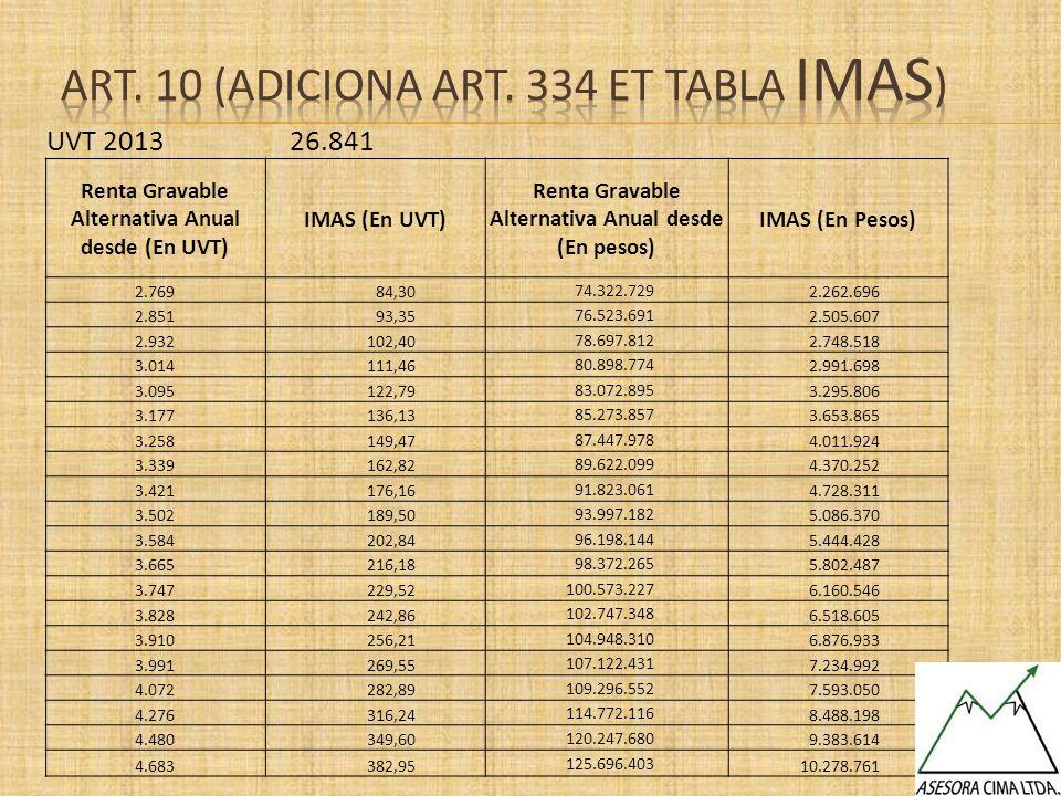 UVT 2013 26.841 Renta Gravable Alternativa Anual desde (En UVT) IMAS (En UVT) Renta Gravable Alternativa Anual desde (En pesos) IMAS (En Pesos) 2.769
