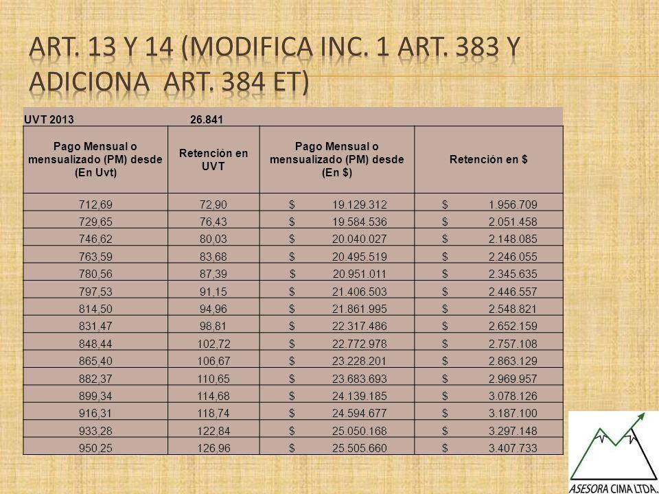 UVT 2013 26.841 Pago Mensual o mensualizado (PM) desde (En Uvt) Retención en UVT Pago Mensual o mensualizado (PM) desde (En $) Retención en $ 712,6972