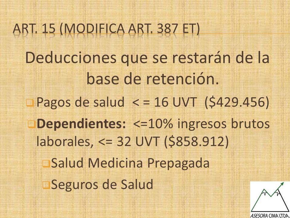 Deducciones que se restarán de la base de retención. Pagos de salud < = 16 UVT ($429.456) Dependientes: <=10% ingresos brutos laborales, <= 32 UVT ($8