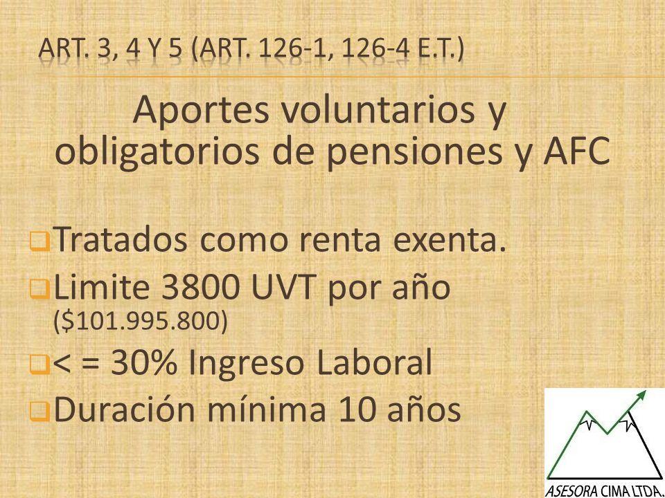Aportes voluntarios y obligatorios de pensiones y AFC Tratados como renta exenta. Limite 3800 UVT por año ($101.995.800) < = 30% Ingreso Laboral Durac