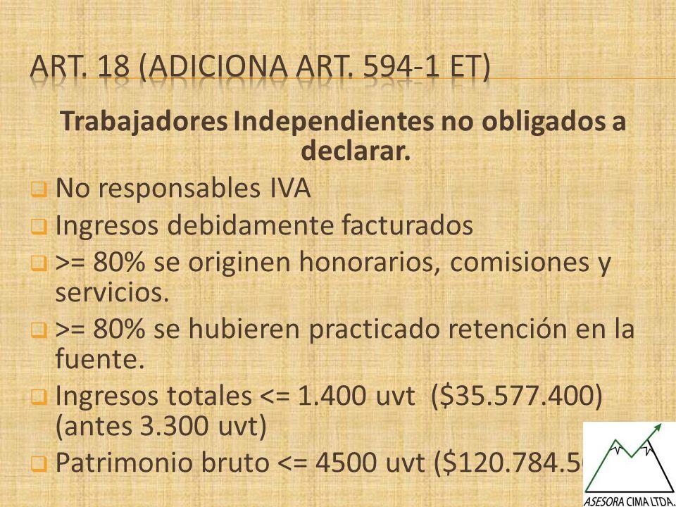 Trabajadores Independientes no obligados a declarar. No responsables IVA Ingresos debidamente facturados >= 80% se originen honorarios, comisiones y s