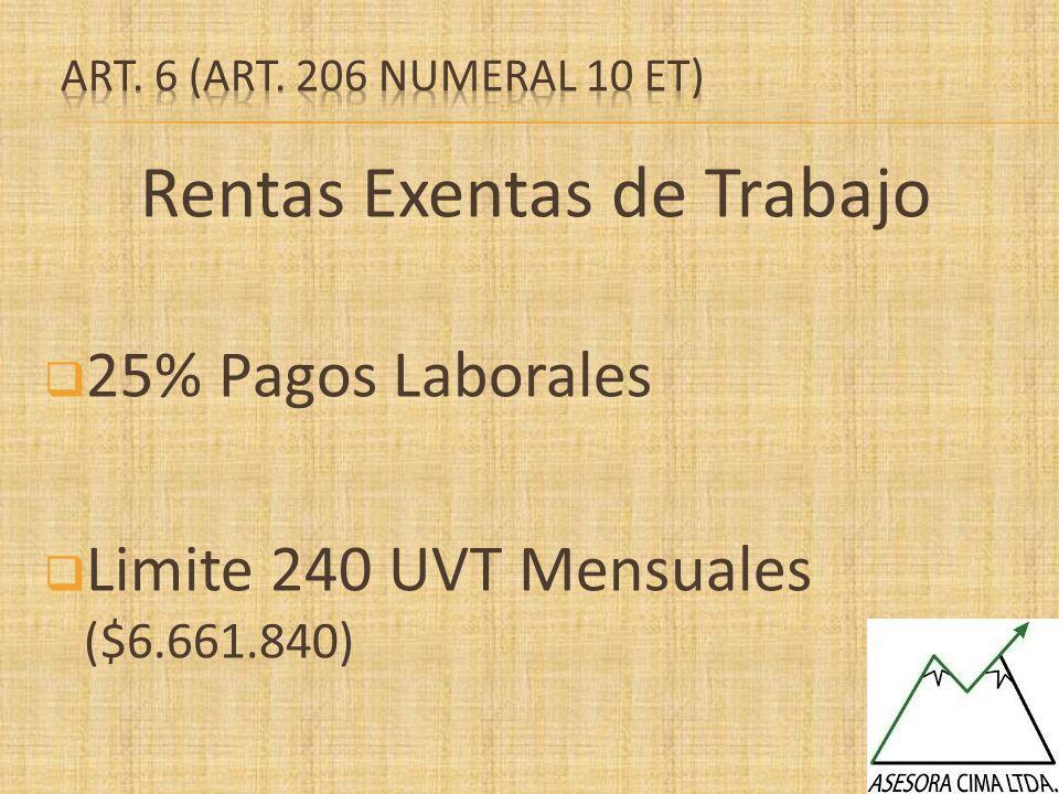 Rentas Exentas de Trabajo 25% Pagos Laborales Limite 240 UVT Mensuales ($6.661.840)