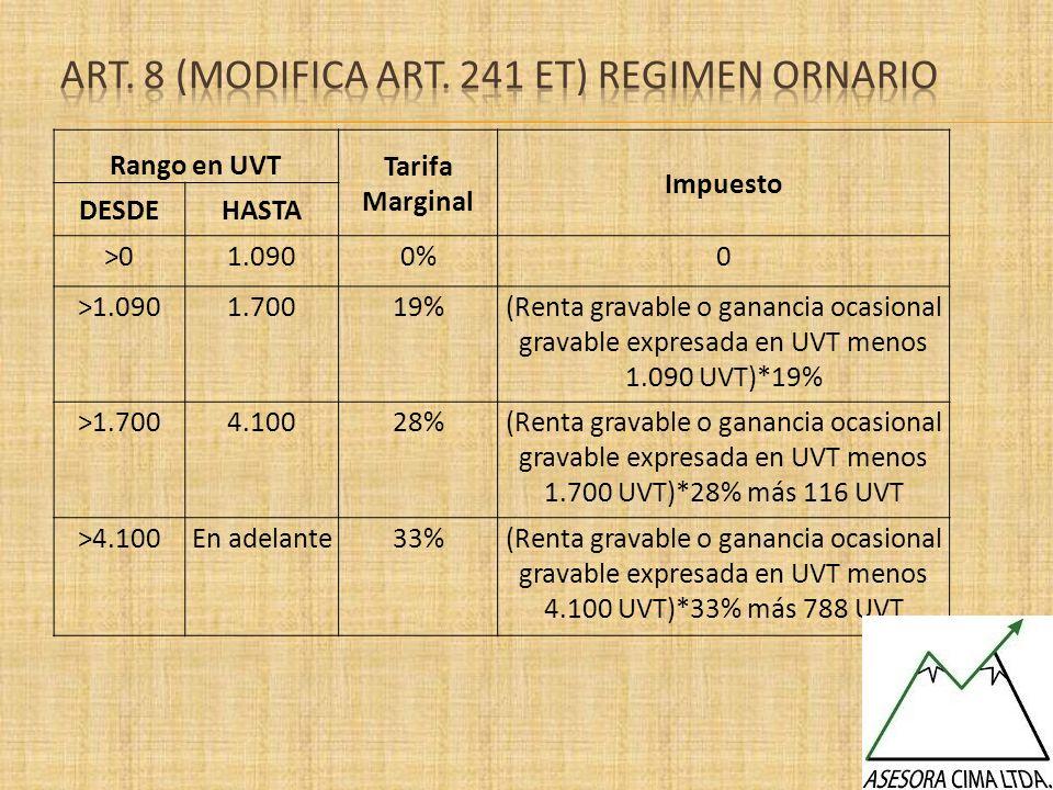Rango en UVT Tarifa Marginal Impuesto DESDEHASTA >01.0900%0 >1.0901.70019%(Renta gravable o ganancia ocasional gravable expresada en UVT menos 1.090 U