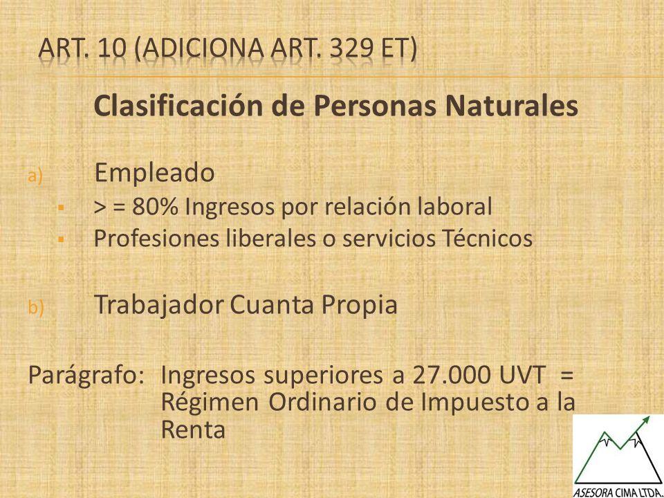 Clasificación de Personas Naturales a) Empleado > = 80% Ingresos por relación laboral Profesiones liberales o servicios Técnicos b) Trabajador Cuanta