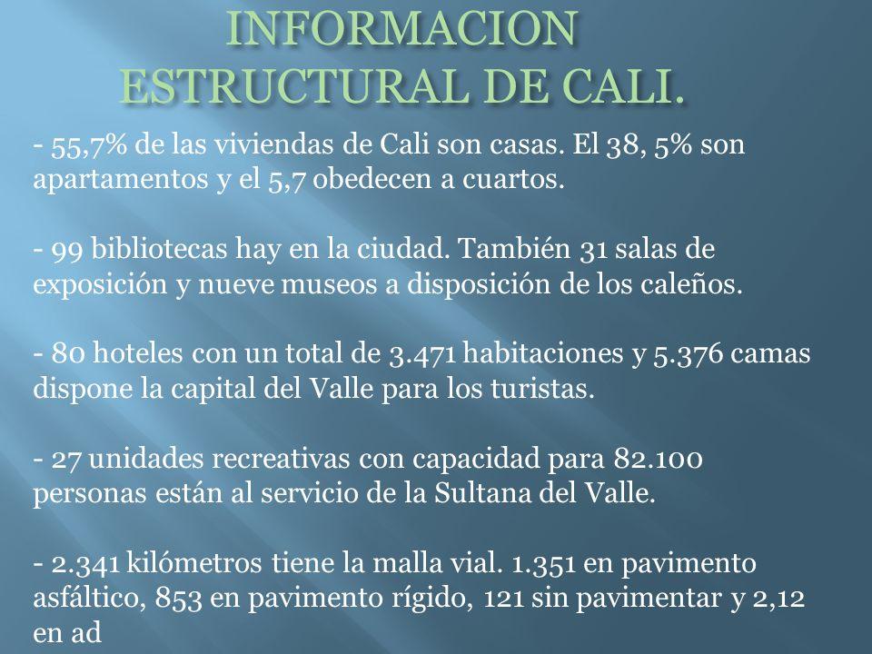 INFORMACION ESTRUCTURAL DE CALI. - 55,7% de las viviendas de Cali son casas.