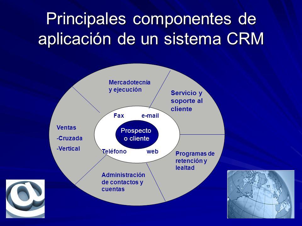 8 Principales componentes de aplicación de un sistema CRM Prospecto o cliente Servicio y soporte al cliente Programas de retención y lealtad Mercadote