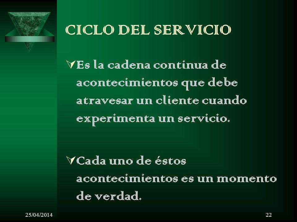 25/04/201422 CICLO DEL SERVICIO Es la cadena continua de acontecimientos que debe atravesar un cliente cuando experimenta un servicio. Cada uno de ést