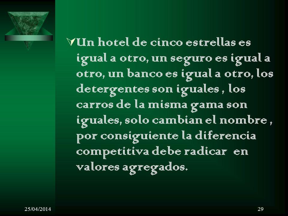 25/04/201429 Un hotel de cinco estrellas es igual a otro, un seguro es igual a otro, un banco es igual a otro, los detergentes son iguales, los carros de la misma gama son iguales, solo cambian el nombre, por consiguiente la diferencia competitiva debe radicar en valores agregados.