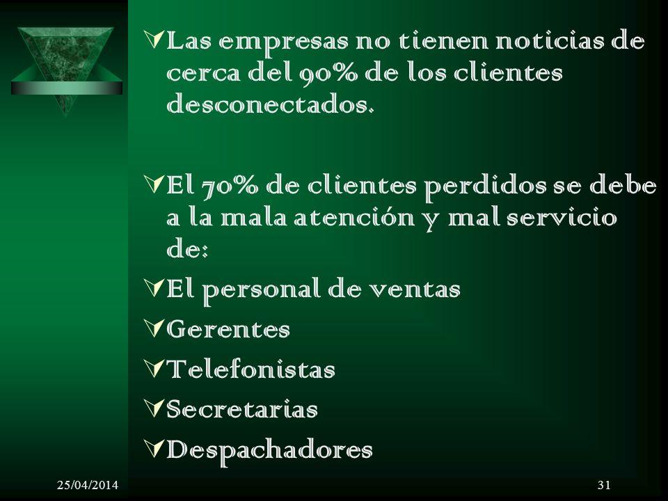 25/04/201431 Las empresas no tienen noticias de cerca del 90% de los clientes desconectados.