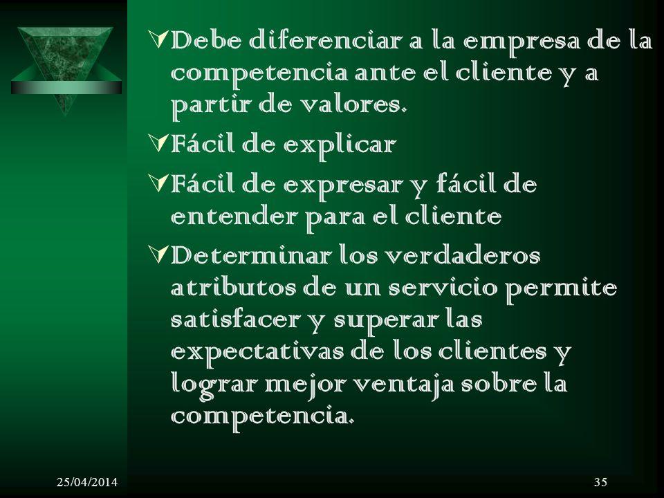 25/04/201435 Debe diferenciar a la empresa de la competencia ante el cliente y a partir de valores. Fácil de explicar Fácil de expresar y fácil de ent