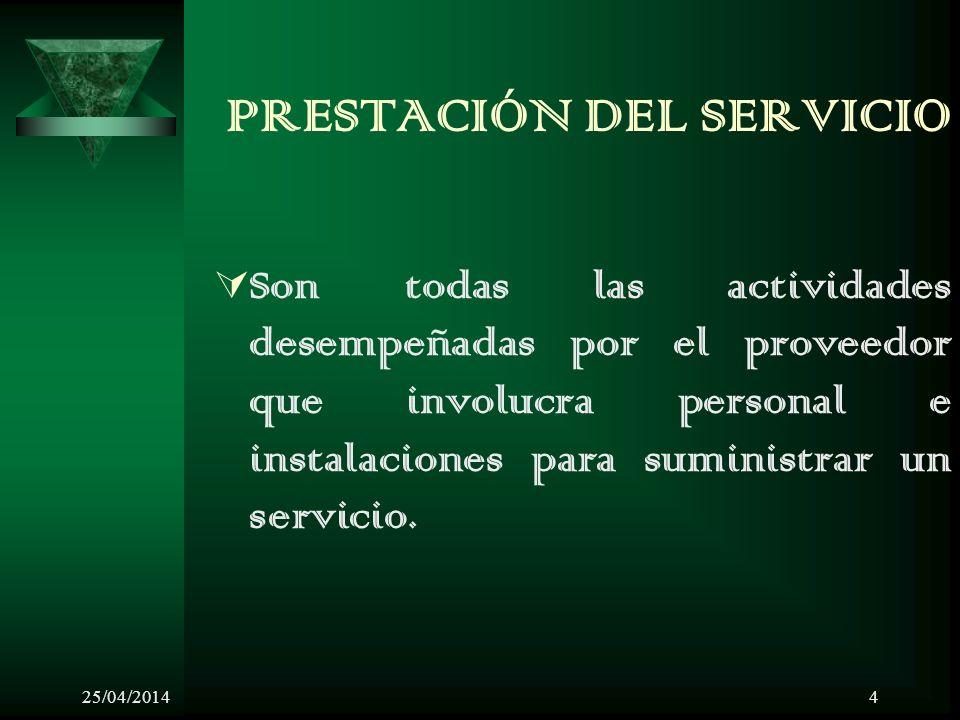 25/04/201425 No es suficiente dar un buen servicio, el cliente tiene que conocer ese hecho para que se produzca algún beneficio para la empresa.