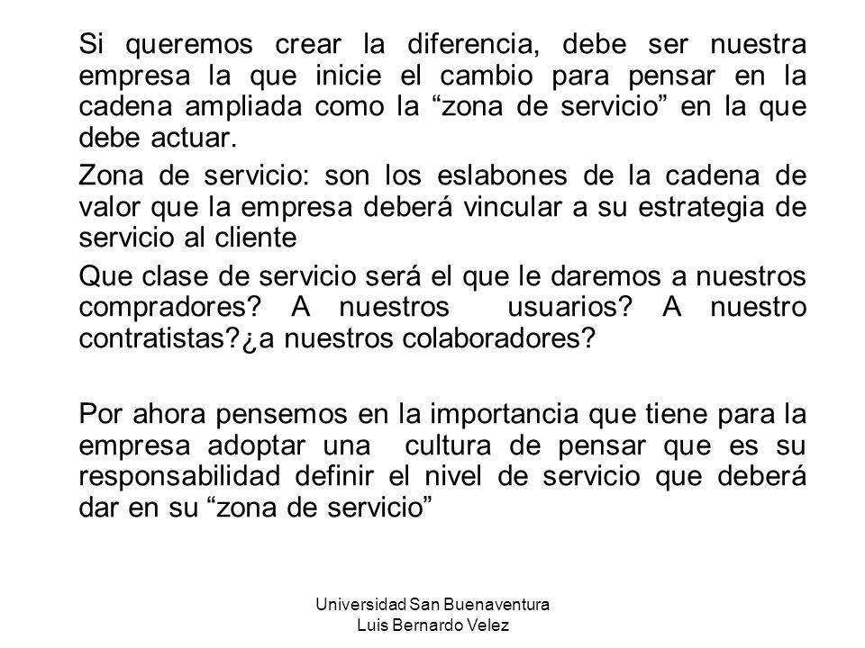 Universidad San Buenaventura Luis Bernardo Velez Si queremos crear la diferencia, debe ser nuestra empresa la que inicie el cambio para pensar en la c
